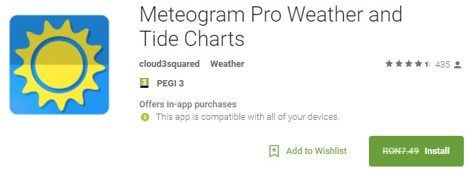 Meteogram Pro Weather and Tide Charts Gratis